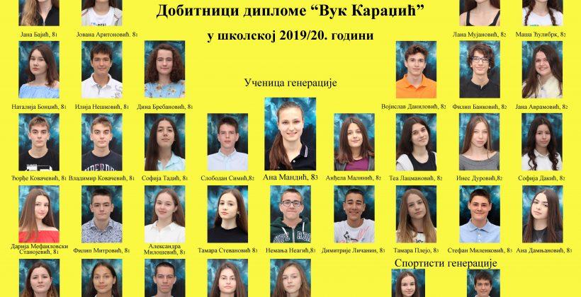 """Носиоци дипломе """"Вук Караџић"""""""